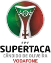 Voetbal - Portugese Supercup - 2019 - Home