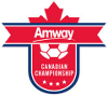 Voetbal - Canadese Championship - 2020 - Home